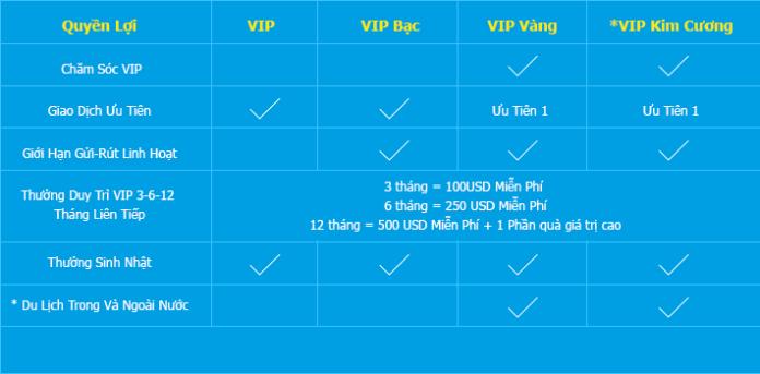 câu lạc bộ VIP happyluke
