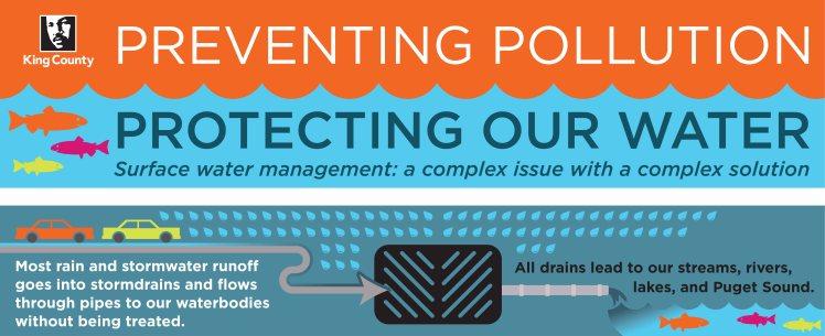 preventing-pollution