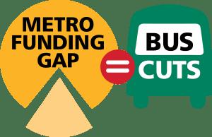 FundingGapBusCutsLArt