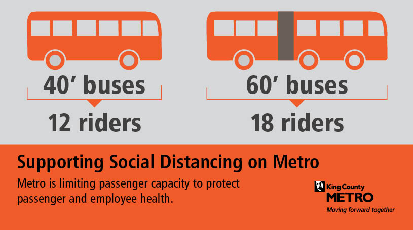 Supporting Social Distancing on Metro