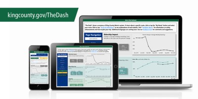 Dashboard interface appears on cell phone, tablet, and desktop