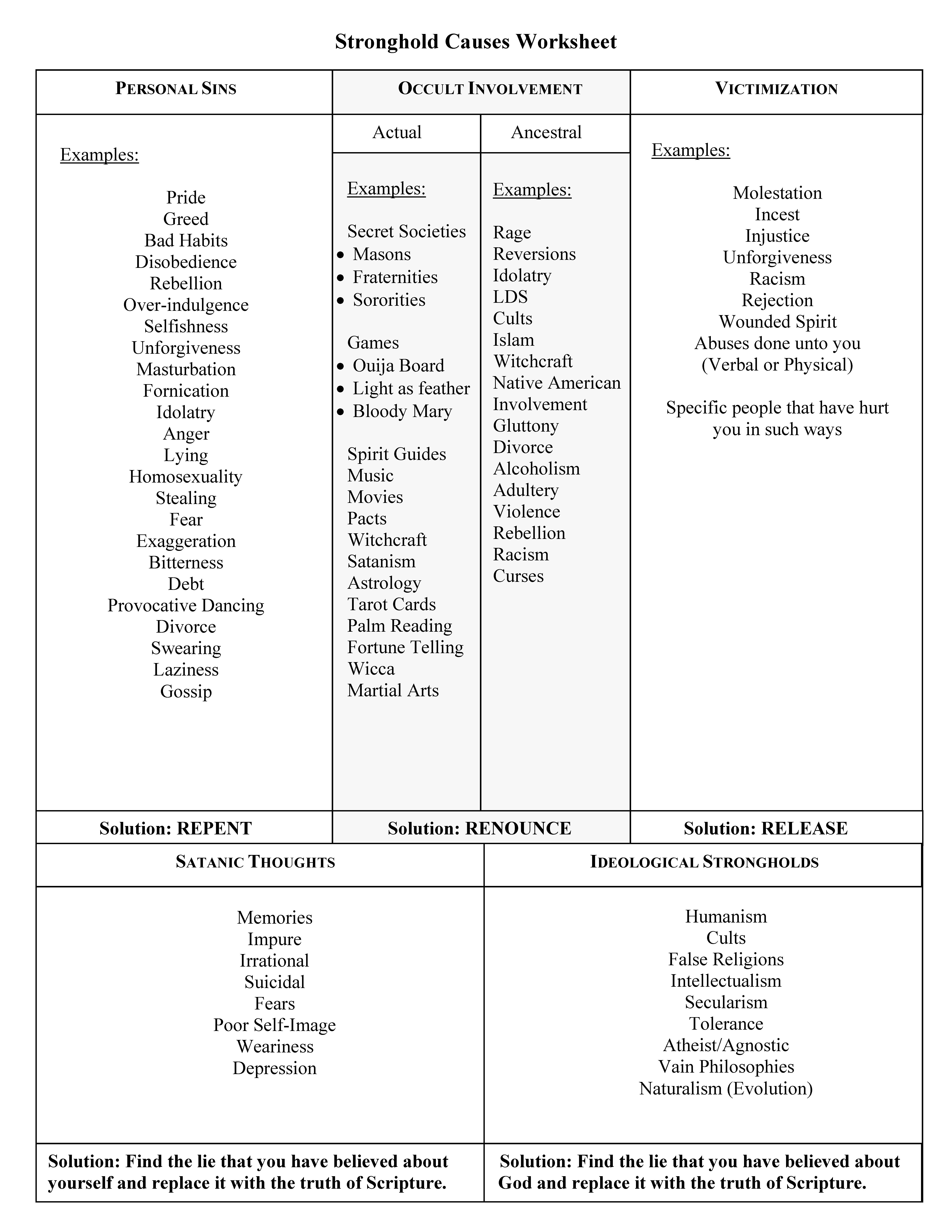 Fear In Recovery Worksheet