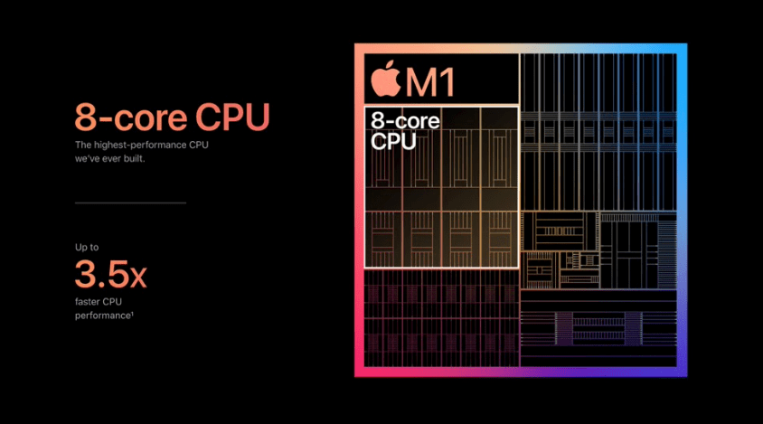 Inter晶片 vs Apple自家製M1晶片