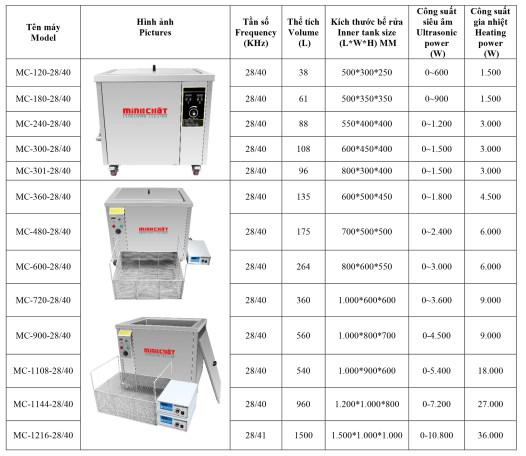 Máy tẩy rửa siêu âm 360L, 3600W 6