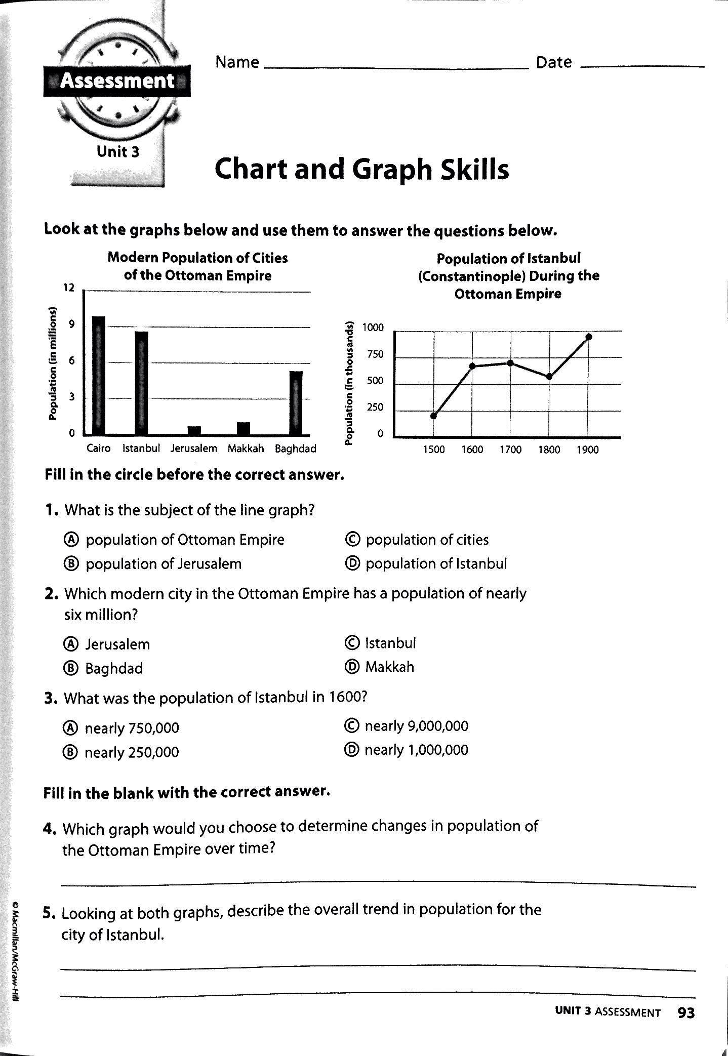 Chart And Graph Skills Worksheet