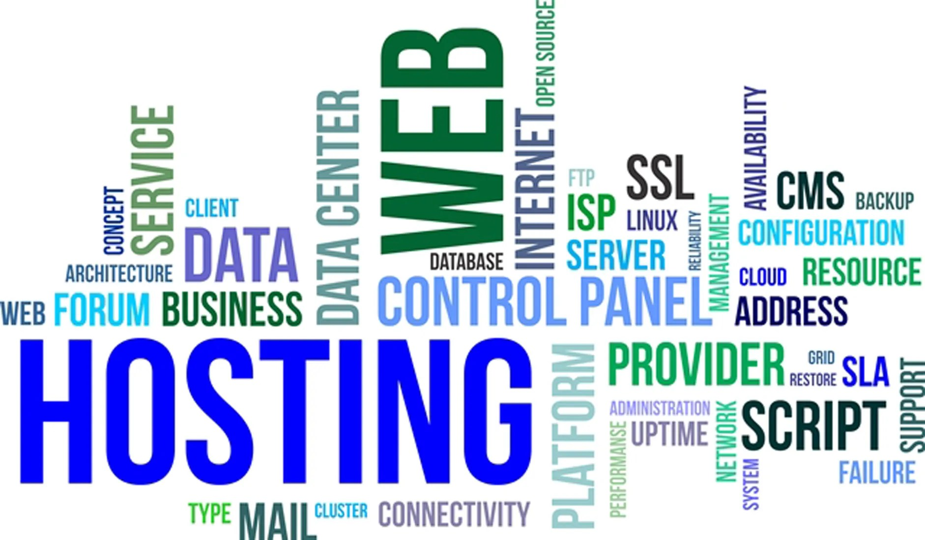word-cloud-web-hosting-4