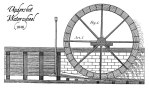 EvansUndershot800, 1848