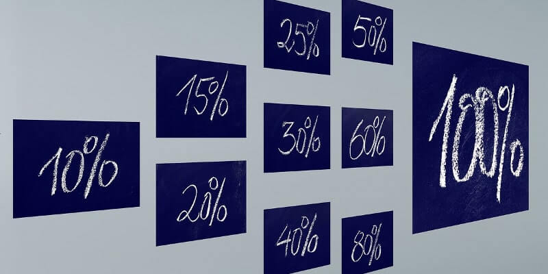 様々な確率をパーセントで表す画像