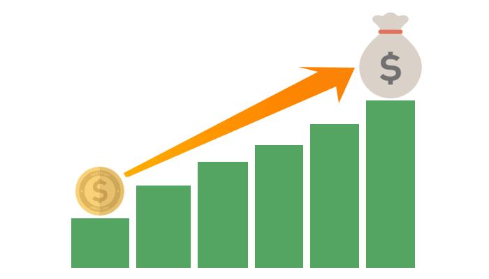 積立投資でお金が増えるグラフ