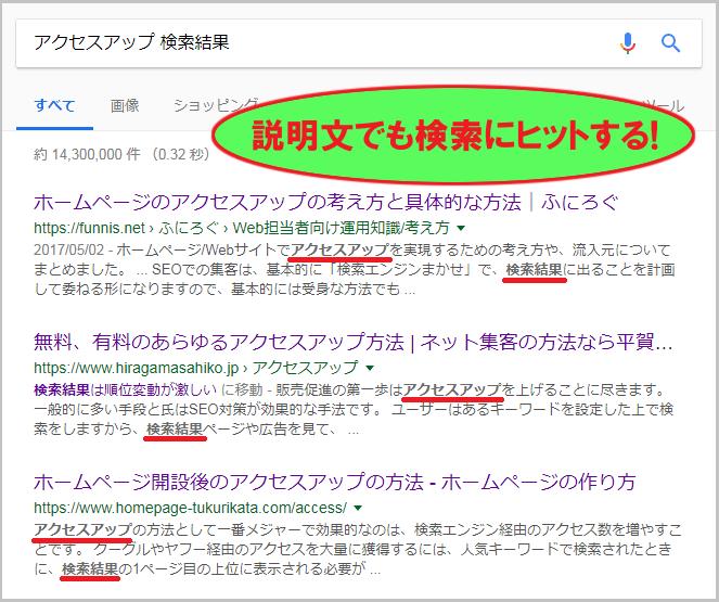 Googleは説明文もキーワードと認識する
