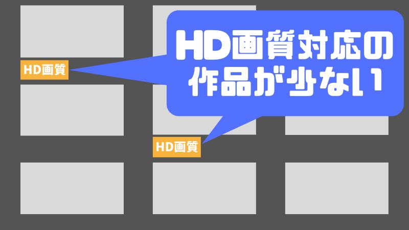HD画質対応作品が少ないと書かれたイラスト