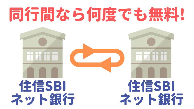 住信SBIネット銀行は同行間なら無料を示すイラスト