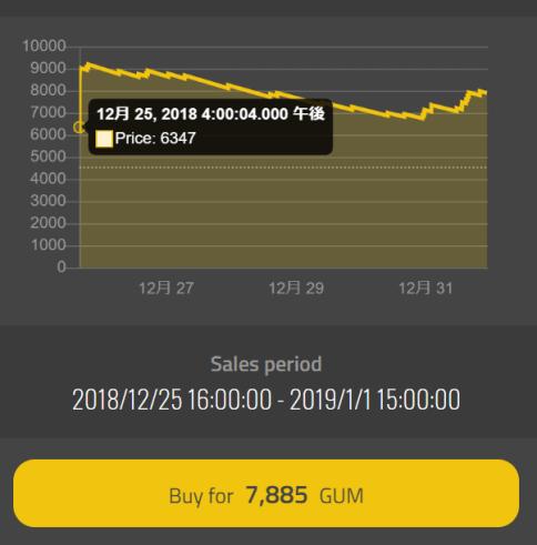 ヒーローのセール価格