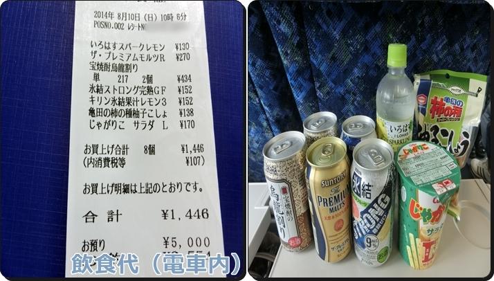 熱海旅行 予算 費用 飲食代 電車内