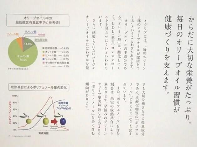 オリーブオイルの健康と効果