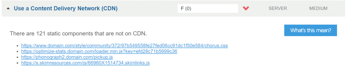 gtmetrix use a content delivery network