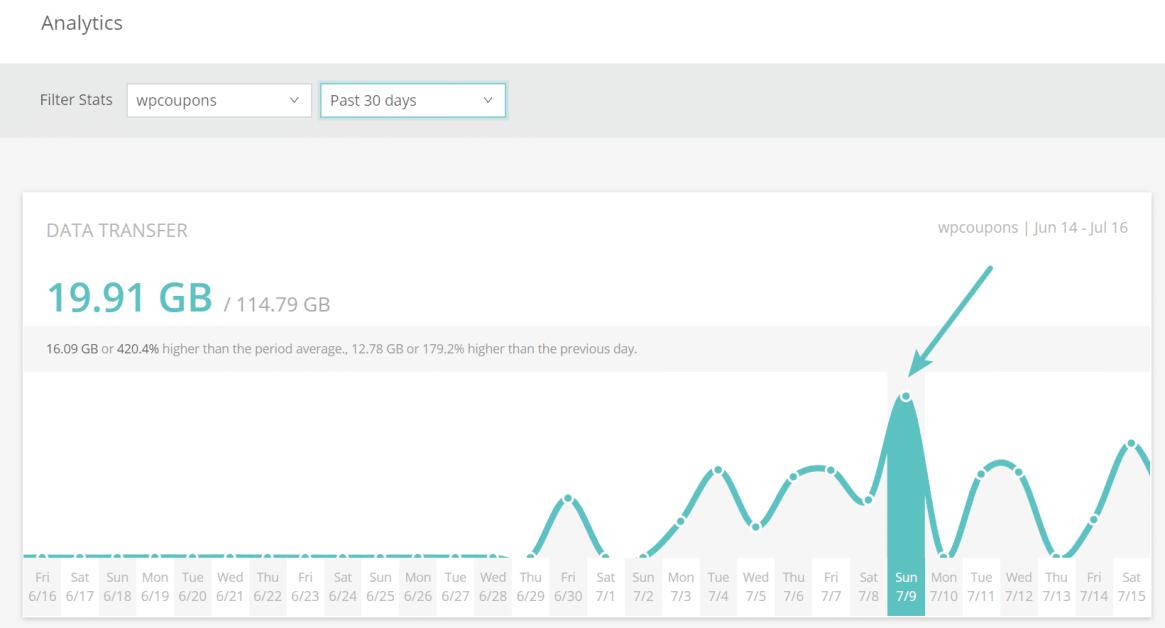 Alto ancho de banda del ataque DDoS
