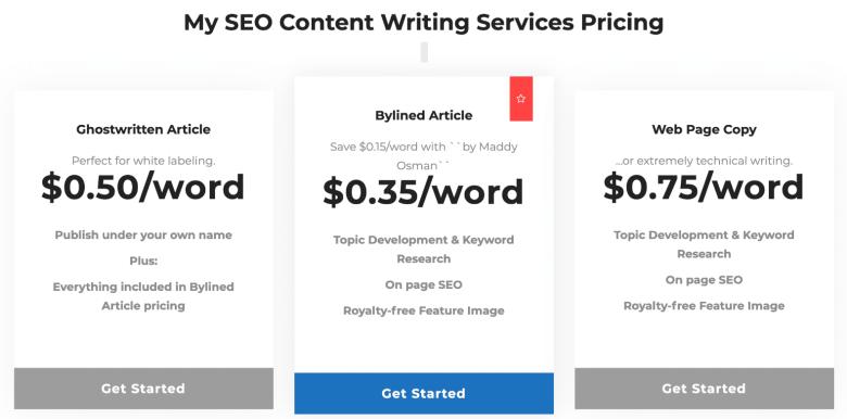 Prezzi di scrittura freelance di Maddy Osman