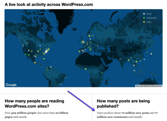 wordpress usage map