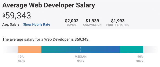 web developer salary payscale