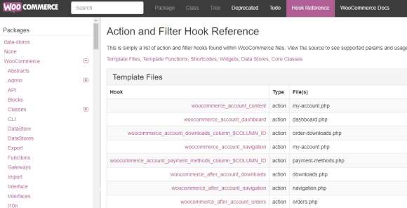 WooCommerce Hook Reference