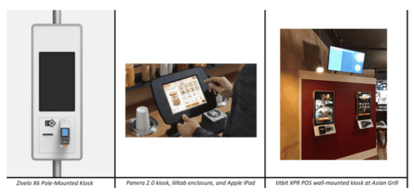 Sample images of qsr kiosks provided in the report