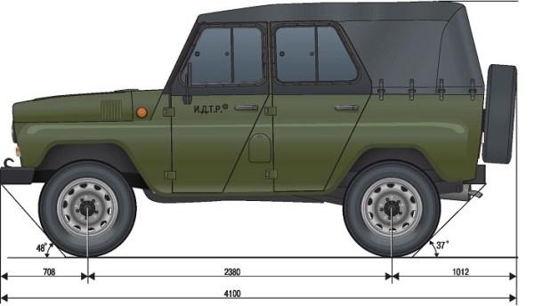 Технические характеристики автомобиля УАЗ Хантер / УАЗ 469 ...