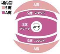 東京公演座席