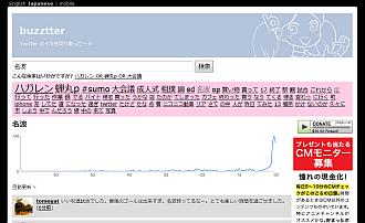nanami_graph_t