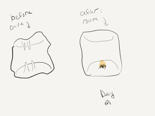 """Sketch. On the left, a very poor sketch of a cave with stalactites and stalagmites and an uneven surface, labelled """"before: cave"""". on the right, a sketch that looks a bit like an oval marshmallow representing a smoothed-out set of cave walls, with a small fire in the center of the floor, labeled """"after: room""""."""