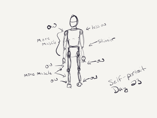 "Sketch labeled ""self-portrait"" but would be better described as a drawing dummy as it's all ovals and no facial features. The left shoulder, thighs, ankles are all labeled ""ow"". The right shoulder is labeled ""less ow"". The torso thighs and calves are called out for having more muscle."