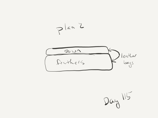 line sketch 2: a thick mattress filled with adult feathers topped with a thinner mattress made of downy feathers. A pillow-top, if you will. Both bags are made of leather once again.