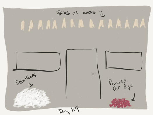 line sketch of the inside of the author's cave. to the left of the door, a large pile of feathers that reaches halfway to the windows. To the right of the door a pile of red flower heads for dying leather that reaches to a quarter of the window's height. Above the windows and the door a row of chicken skins drying on pegs - roughly 13 in view.