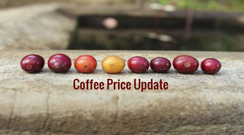 Coffee Prices (Chikmagaluru) on 28-01-2020