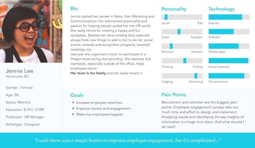 Team Voice Case Study - Persona
