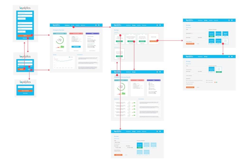 Team Voice Case Study - Prototype v3