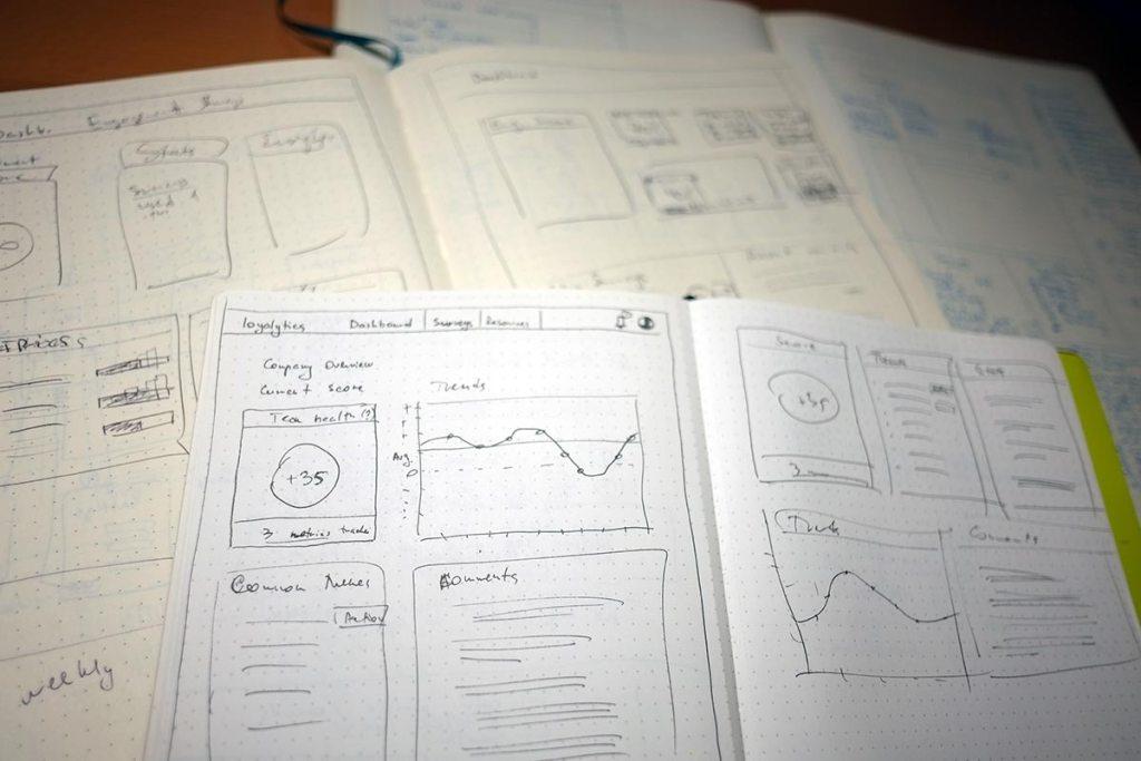 Team Voice Case Study - Sketches