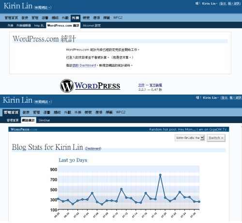 WordPress.com Stats Plugin 1.1