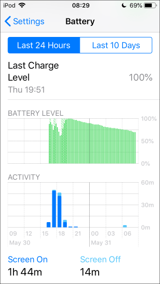 Ipod touch battery