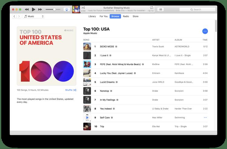 Top chart