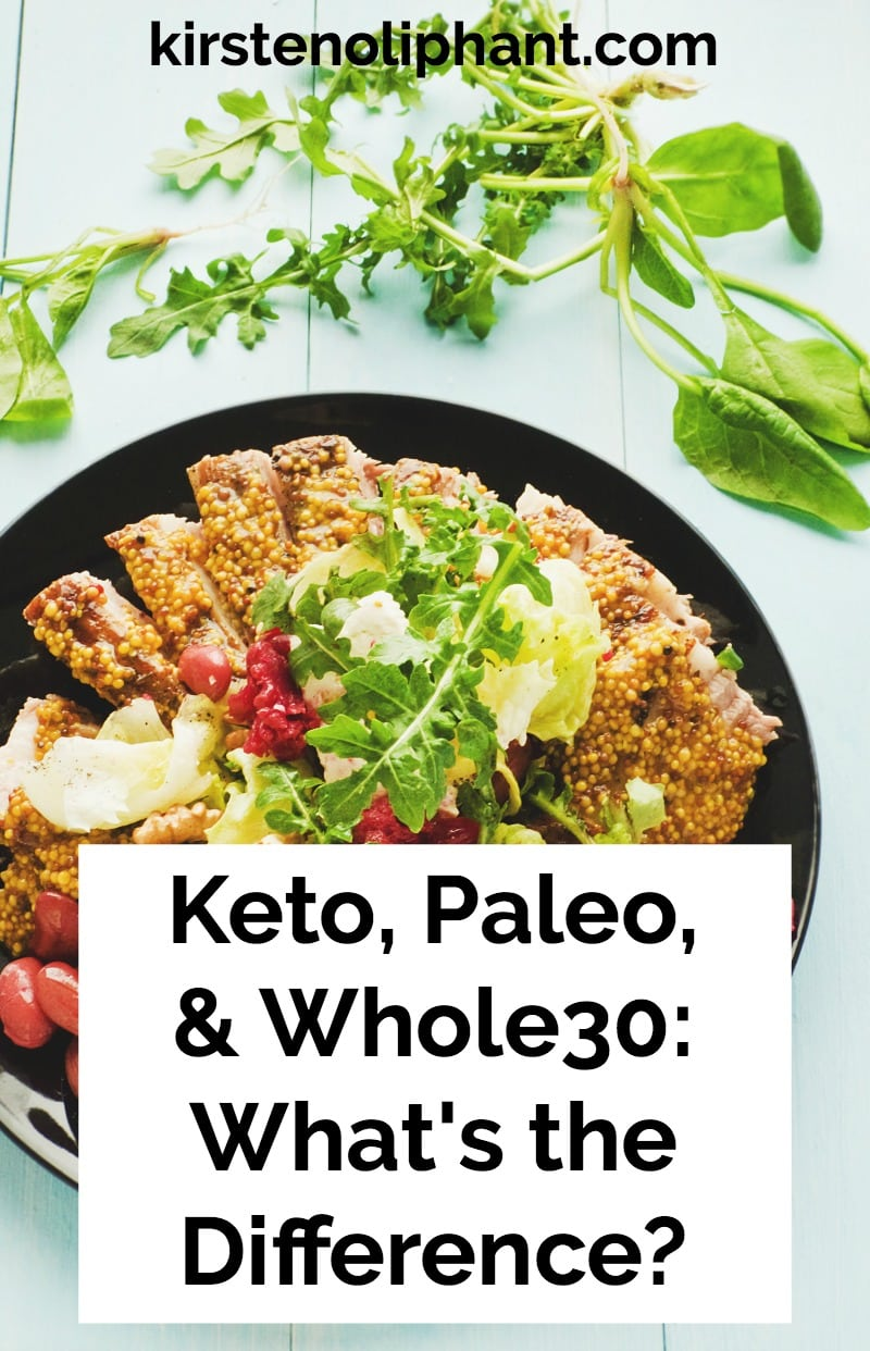 Discussion on this topic: I Tried The Paleo Diet For 30 , i-tried-the-paleo-diet-for-30/