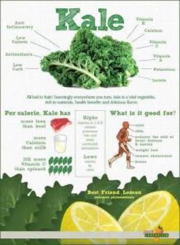 grønkålsplaket