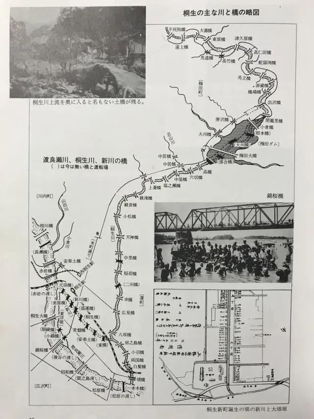 桐生の主な川と橋の略図