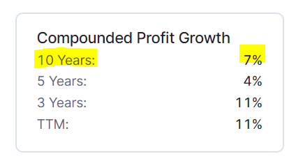 compounded profit growth in  stocks for beginners