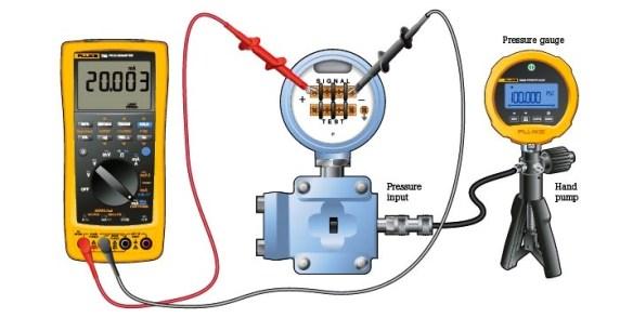 Pressure transmitter Calibration | Kishore Karuppaswamy