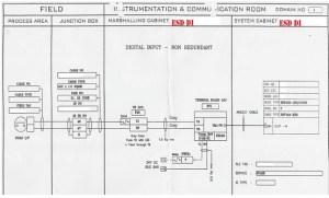 Instrument Loop Diagrams | kishore koduvayur