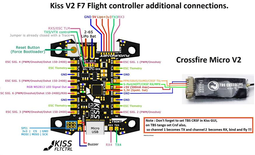 Connecting a TBS Crossfire Micro v2 to the KISS FCv2 – KISS