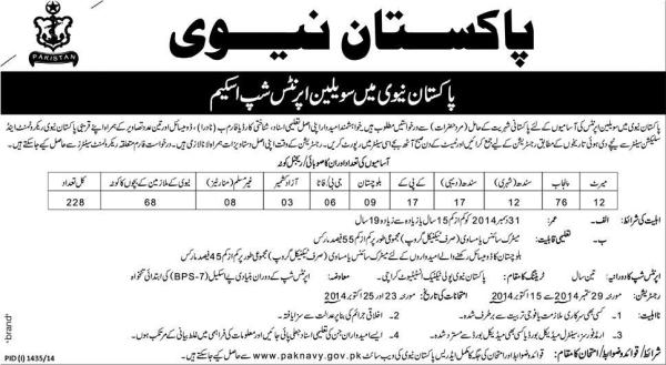 Pakistan Navy Civilian Apprenticeship Scheme 2016 Eligibility Criteria Application Form Selected Candidates List