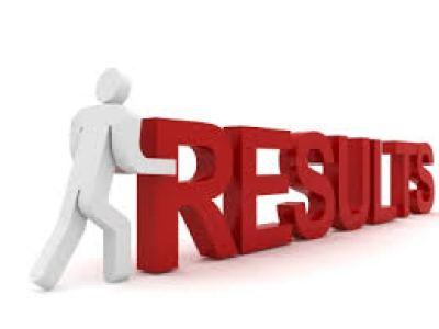 BISE Sukkur FA FSc Inter 11th 12th Class Result 2020 Download HSSC Intermediate