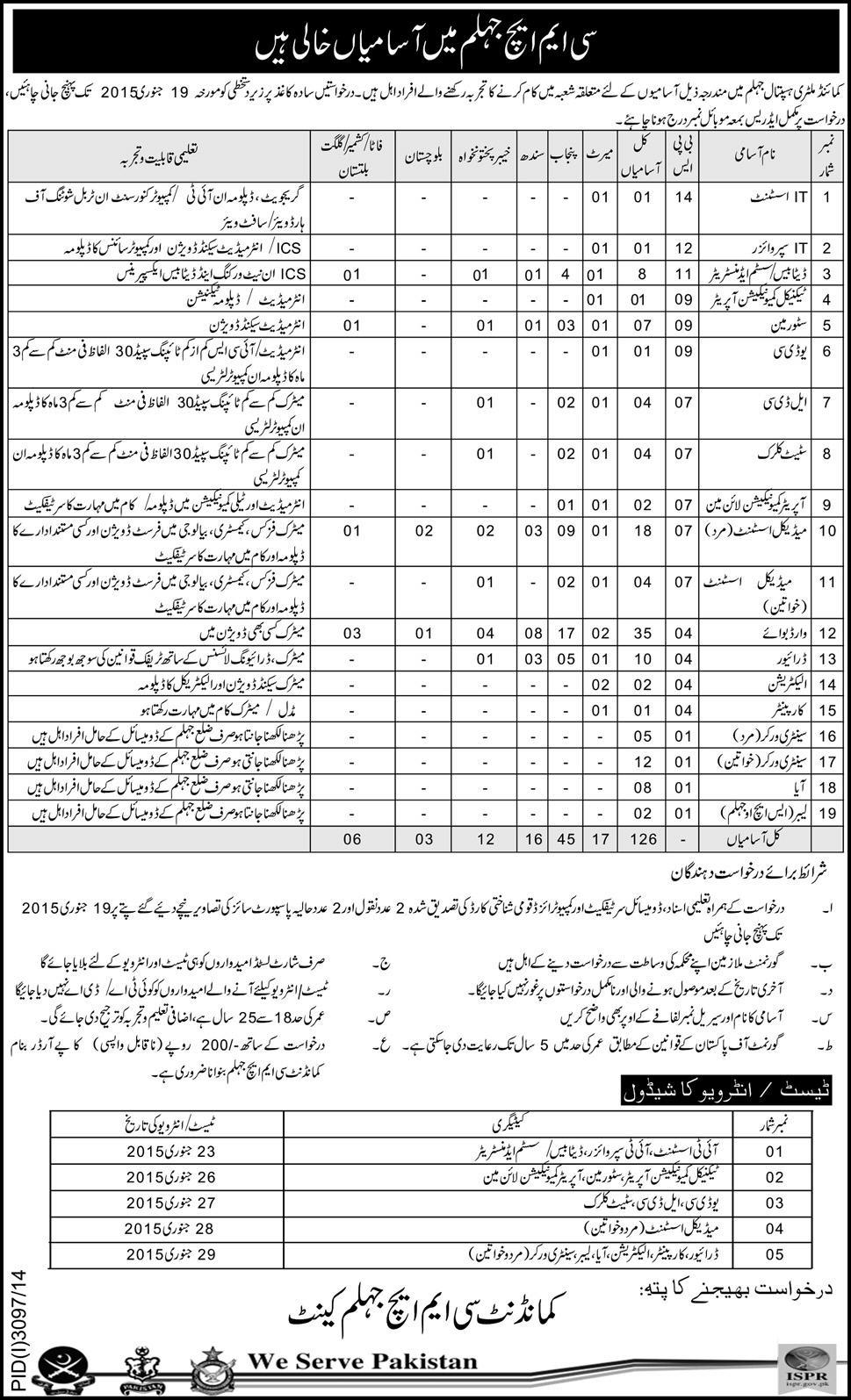 Cmh Rawalpindi Jobs 2014 August For Fcps Part Ii Trainees In
